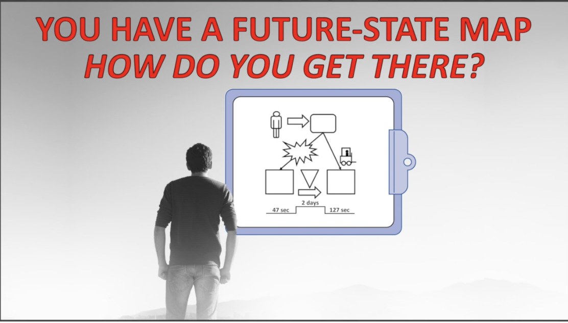 VSM+TK (Toyota Kata): Navigating to your desired future